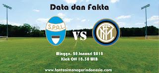 Data dan Fakta Liga Fantasia Serie A SPAL 2013 vs Inter Fantasi Manager Indonesia