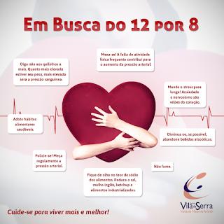 Hipertensão Arterial, pressão alta, 12 por 8, saúde, viver bem