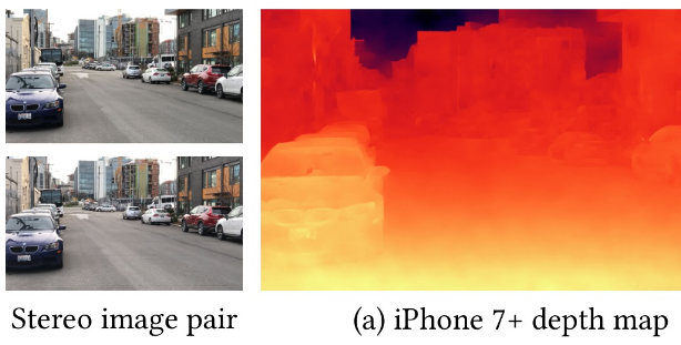 How Facebook's New 3D Photos Work