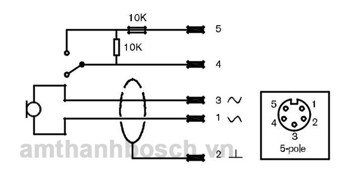 Micrô Cầm tay Điện động Mọi hướng LBB 9081/00
