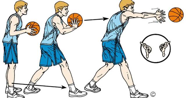 Pengertian Passing Dalam Permainan Bola Basket Menurut Para Ahli