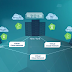 What is Virtual Cloud Network?