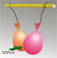 experimento cientifico de dos globos que se atraigan