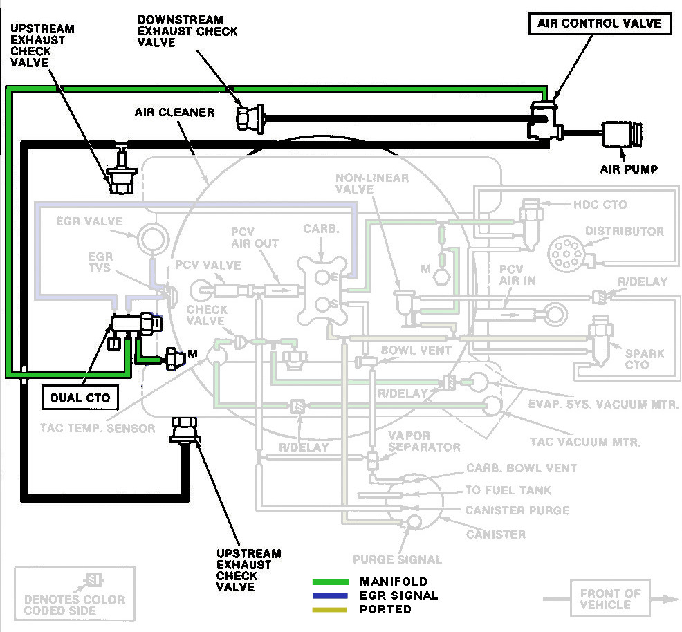 hight resolution of air system vacuum routing