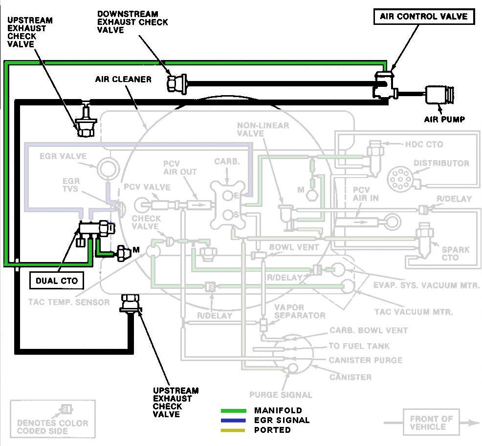 general motors 3 8 liter engine diagram