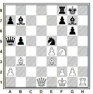 Posición de la partida Dautov - Huzman (Kecskemet, 1989)