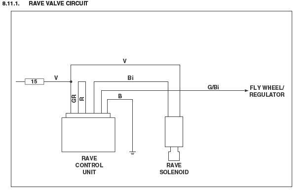 Aprilia Rs 50 Wiring Diagram Circuit 125 : Diagrams - Electrics Rs125