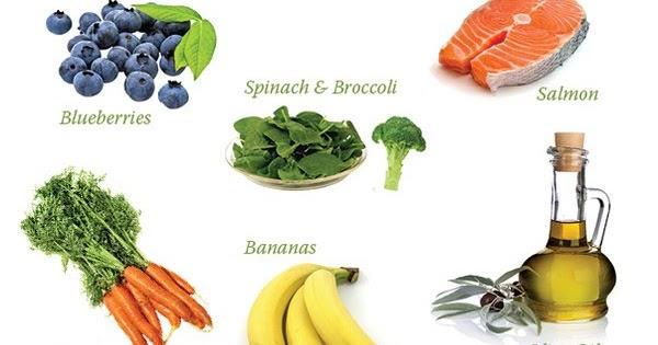 Save On Foods Online Assessment