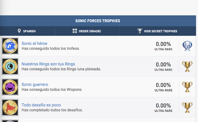 Se presentan los trofeos de Sonic Forces para PlayStation 4