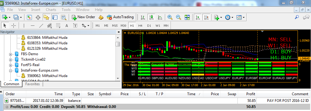 Robot forex buat android