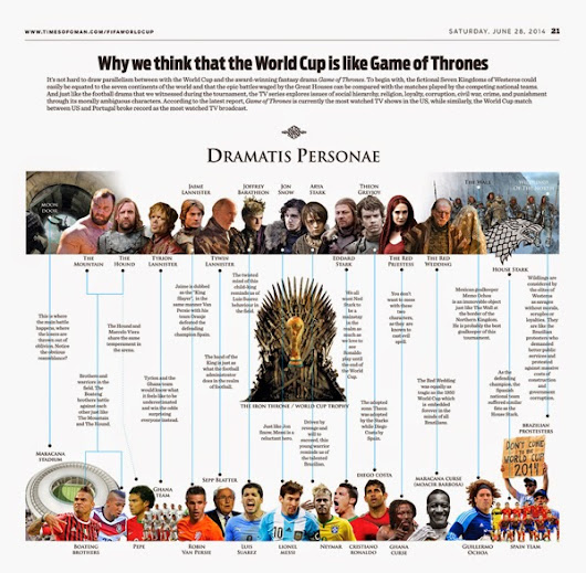 unique like everyone else: The parallelism of GOT and World Cup 2014