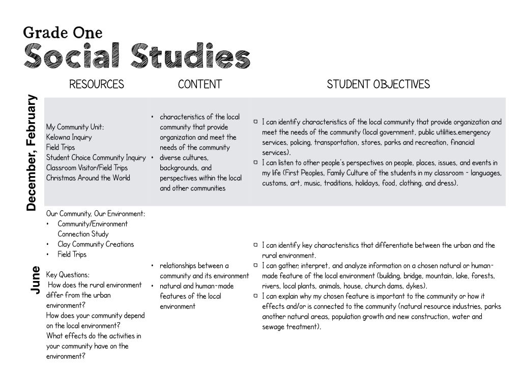 First Grade Social Studies Community Lesson