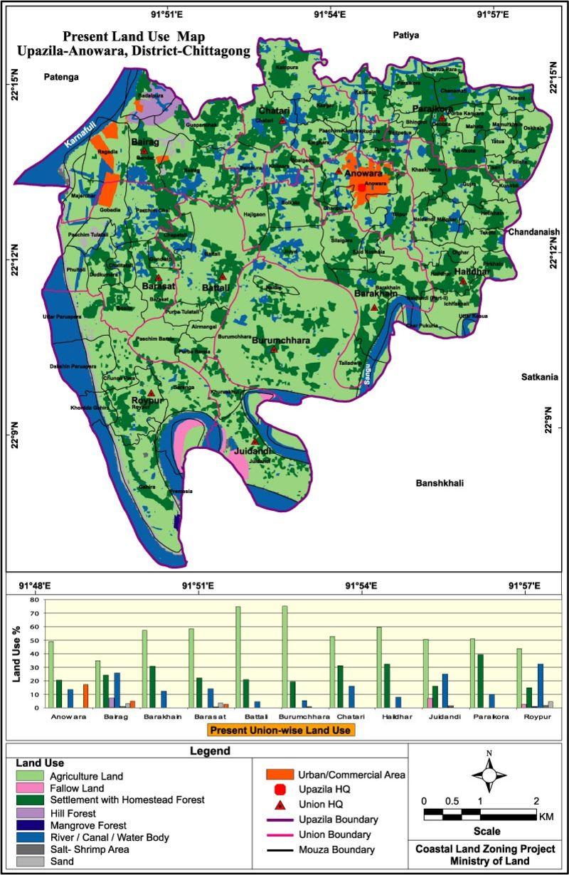 Anwara Upazila Land Use Mouza Map Chittagong District Bangladesh