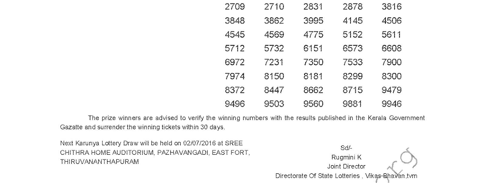 KARUNYA KR 247 Lottery Result 25-6-2016