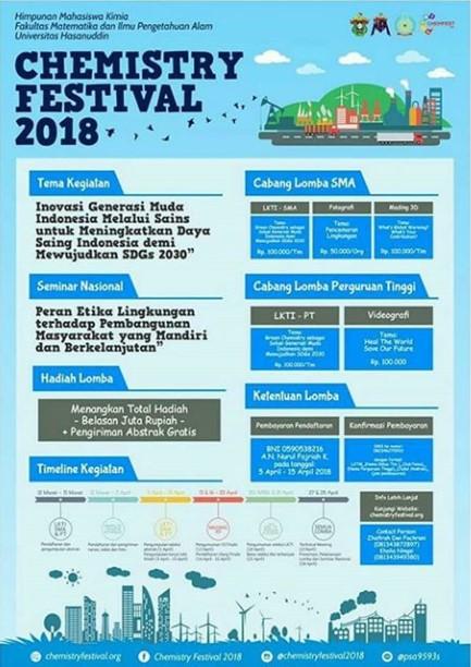 Event Chemistry Festival 2018 UNHAS
