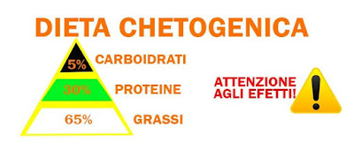Dieta chetogenica come terapia per diabetici