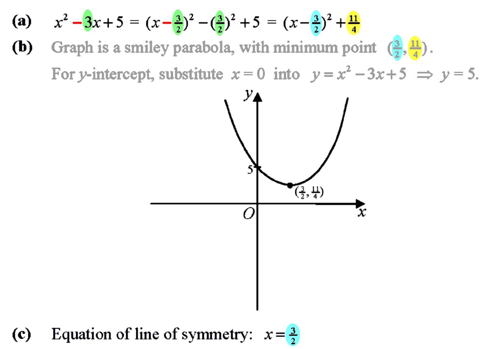 Truly Singaporean Singapore Mathematics Em Qgxs