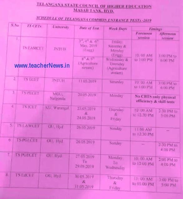 Telangana CETs Exam Schedule 2019 - తెలంగాణ సెట్ పరీక్షల షెడ్యూల్