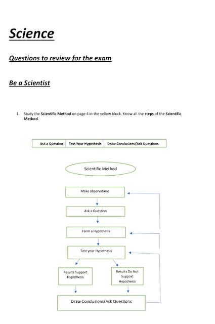 اوراق عمل مراجعة علوم منهج انجليزي للصف الثالث