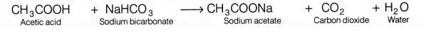 reaksi asam cuka dengan baking soda