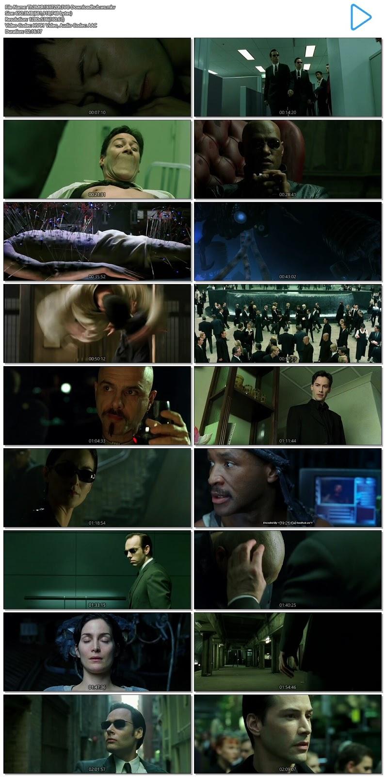 The Matrix 1999 Hindi Dual Audio 720p HEVC BluRay Free Download
