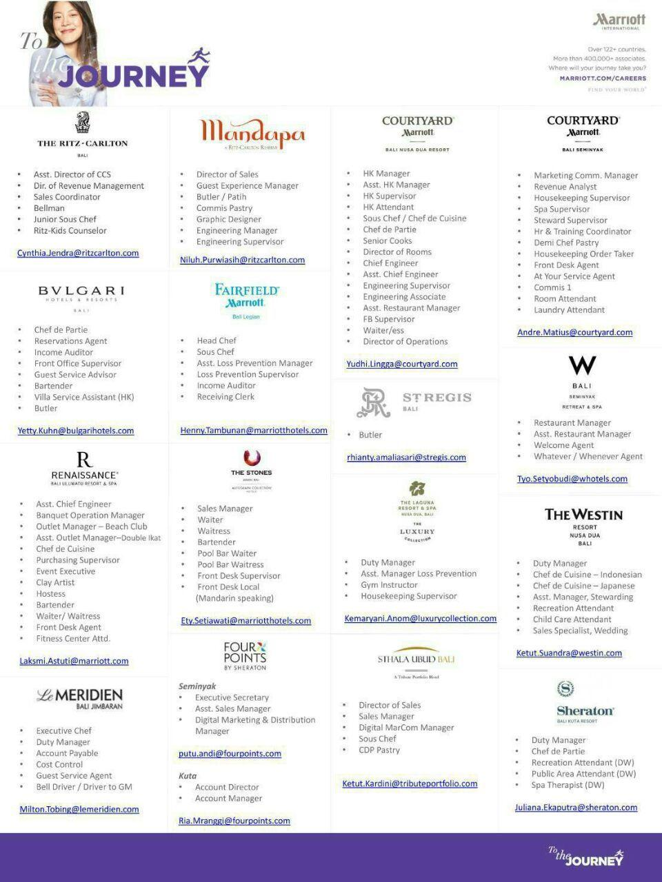 Capella Hotel Group All Positions Hotelier Indonesia Jobs