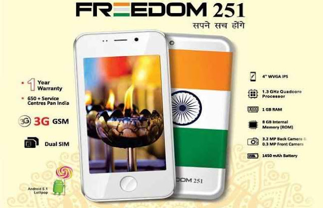 $4 Android Smartphone Maker Seeks $7.4 Billion Subsidy from Indian Government Before Launching Freedom 251