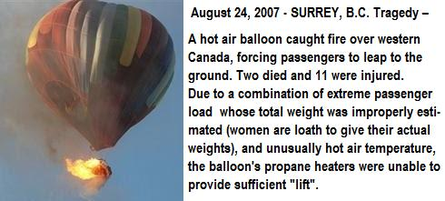 hot air balloon physic # 48