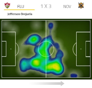 Heat Map Orejuela