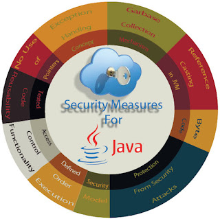 security measures for Java