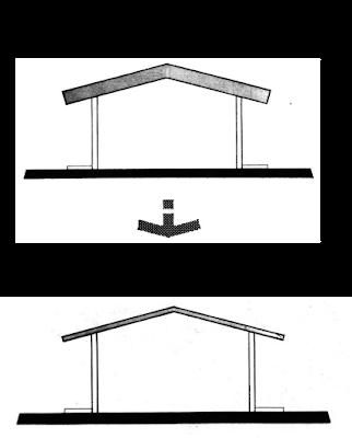 atap rumah ramah gempa
