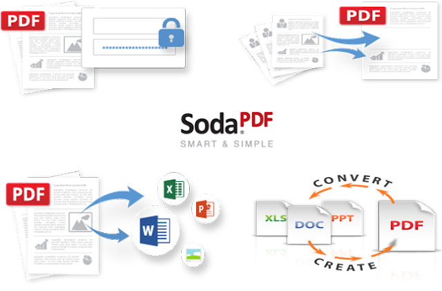 The Best PDF Reader and Editor Tool - Soda PDF [Review]