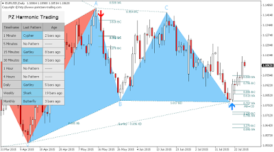 Forex trading templates download