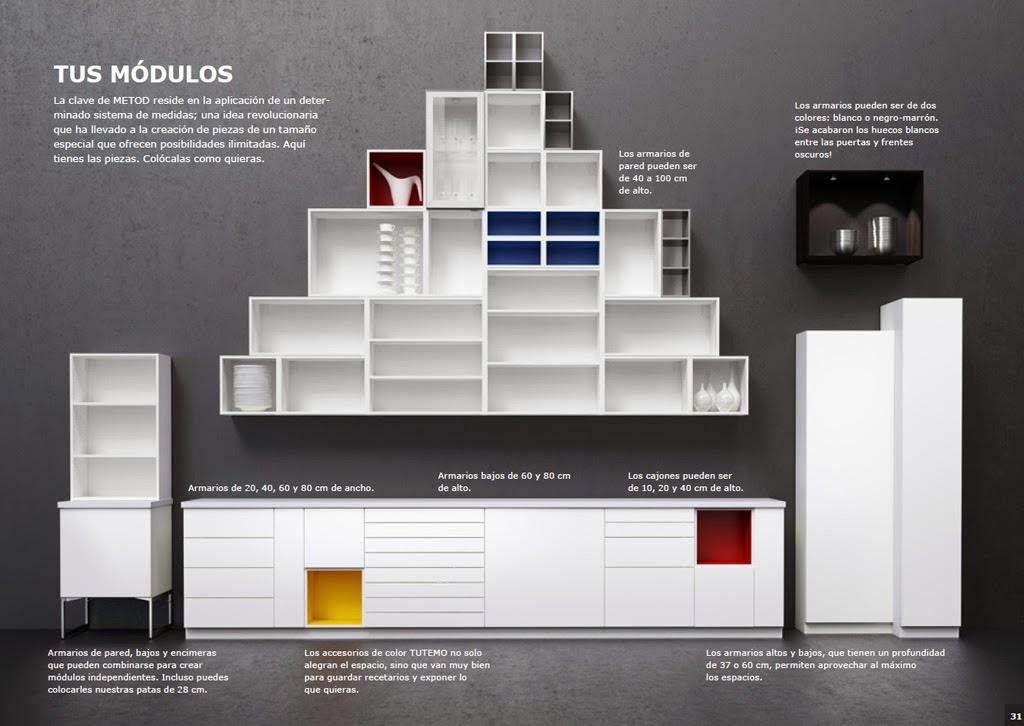 Cocinas De Ikea1ª Todo Parte Sobre Nuevas Metod Las 7Yfvy6bg