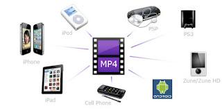 Cara merubah format video di hp android