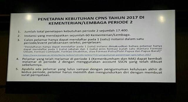 Daftar CPNS tahap 2