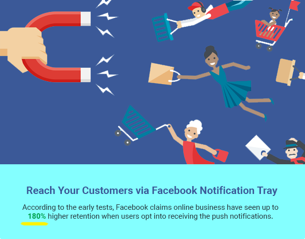NOTIFLY - FACEBOOK PUSH NOTIFICATION - CONFIDENTIAL SUCCESSFUL BUSINESS