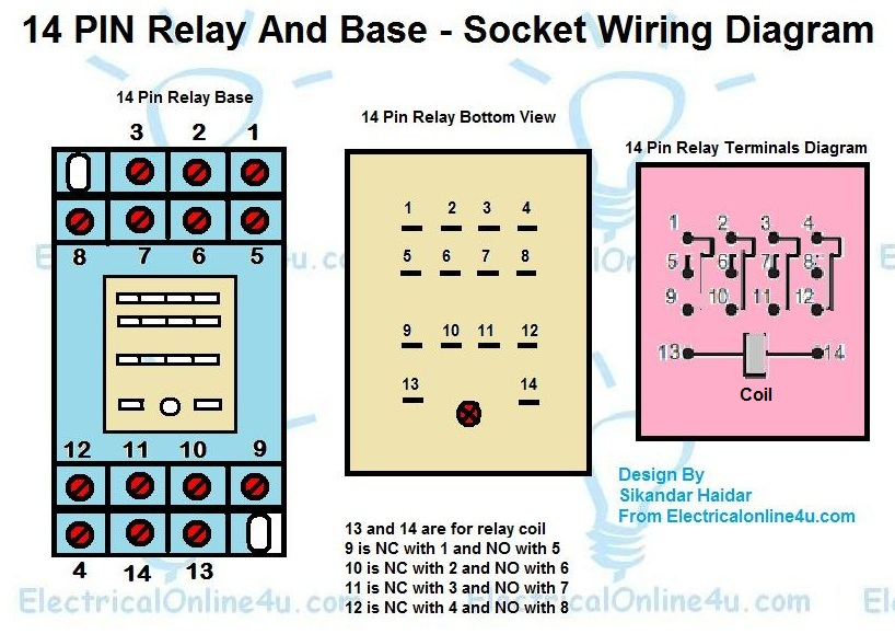 14 pin relay base wiring diagram finder 14 pin relay diagram rh electricalonline4u com 6 pin relay wiring diagram 4 pin relay wiring diagram