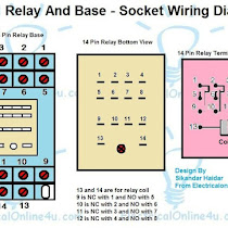14 pin relay base wiring diagram finder 14 pin relay diagram read more 14 pin relay base wiring diagram finder 14 pin relay diagram in controlling relays 14 pin relay is numbering in those electromag cheapraybanclubmaster Gallery