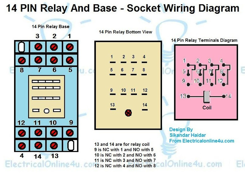 14 Pin Relay Wiring Diagram Trusted Wiring Diagram