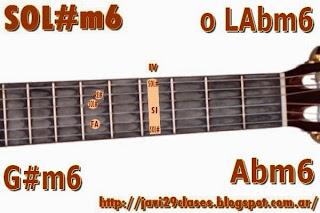 G#m6 =  Abm6