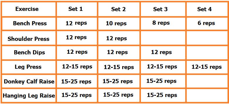 Gym Exercise Chart For Beginners - Top Ten Indian Bodybuilders