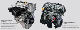 Perbandingan mesin Suzuki Ertiga Bensin vs Diesel