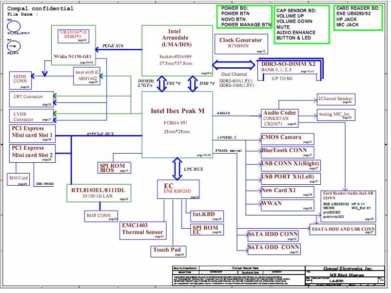 Lenovo IdeaPad G460 Schematic | Free Laptop Schematic