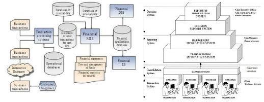Klasifikasi Informasi dalam Organisasi