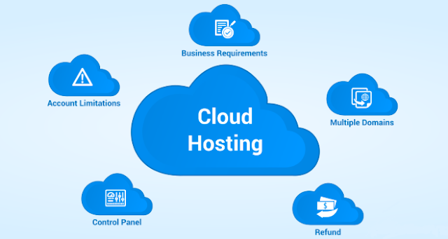 What is Cloud Hosting? क्लाउड होस्टिंग क्या है?