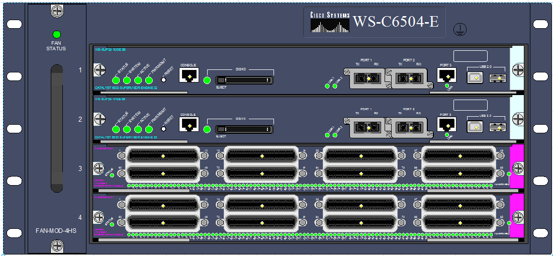 Visio Stencils For Cisco Switches And Routers Techeia Com