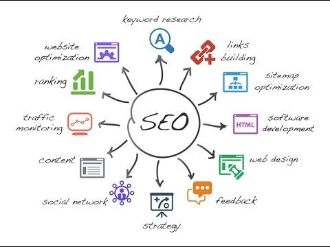 5 Hal yang Sebaiknya Dilakukan untuk Blog Baru Terkait SEO