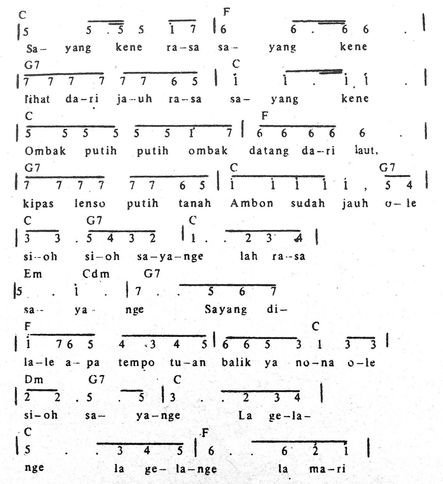 Chord & Arti Lirik Lagu Maluku: Sayang Kene + Not Angka