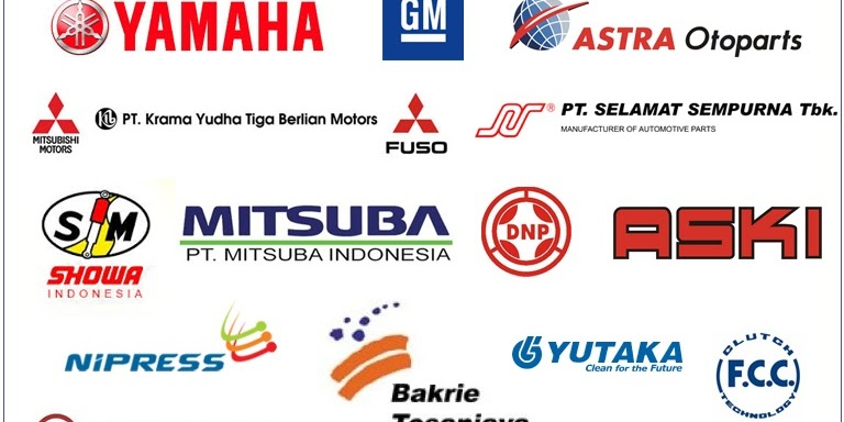 Lowongan Kerja SMA/SMK Terbaru 2019 Dari Astra Group Indonesia